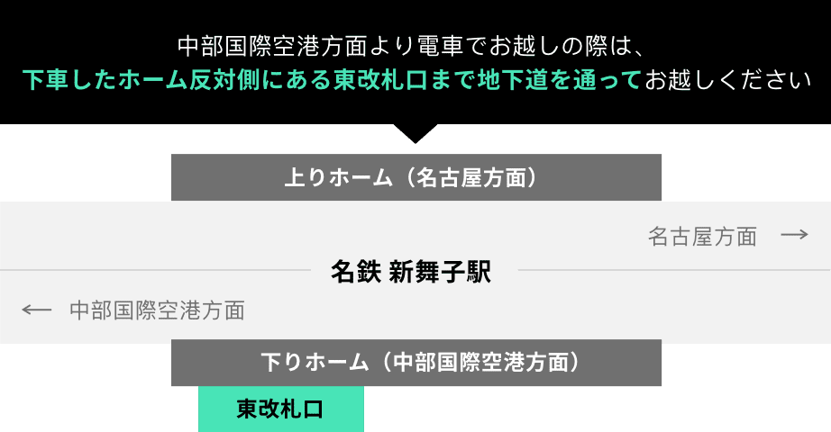 新舞子駅の説明図